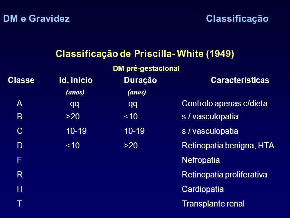 DM e Gravidez Classificação