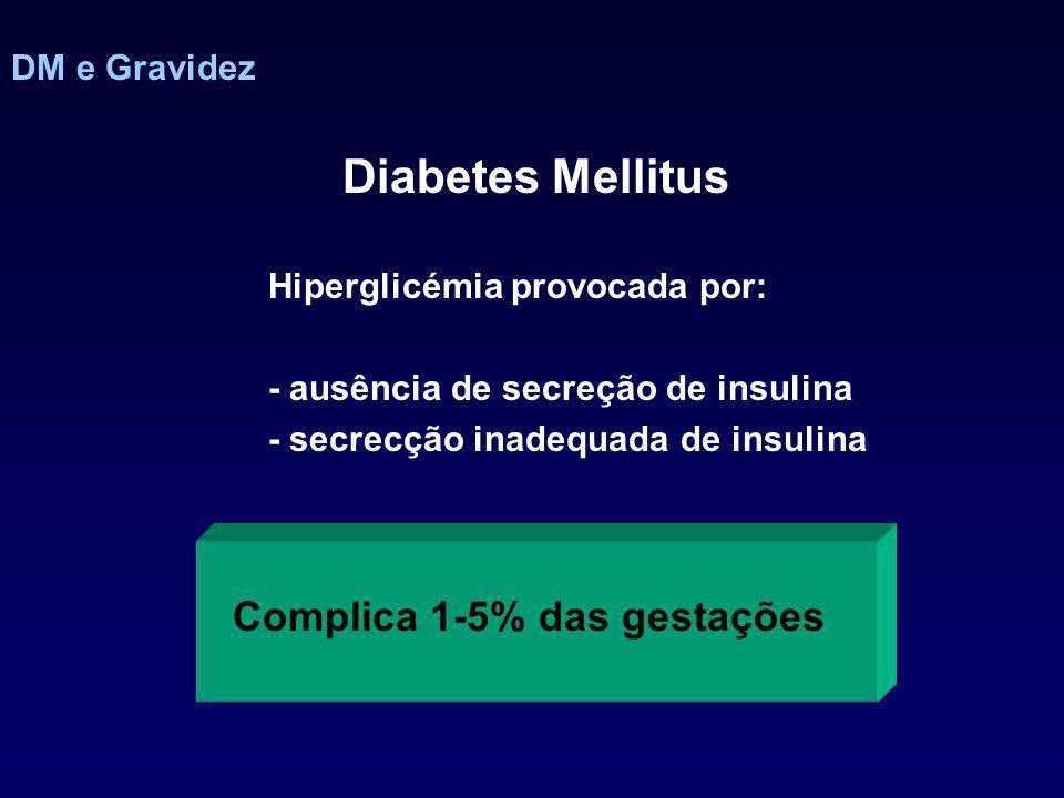 Diabetes Mellitus Complica 1-5% das gestações DM e Gravidez