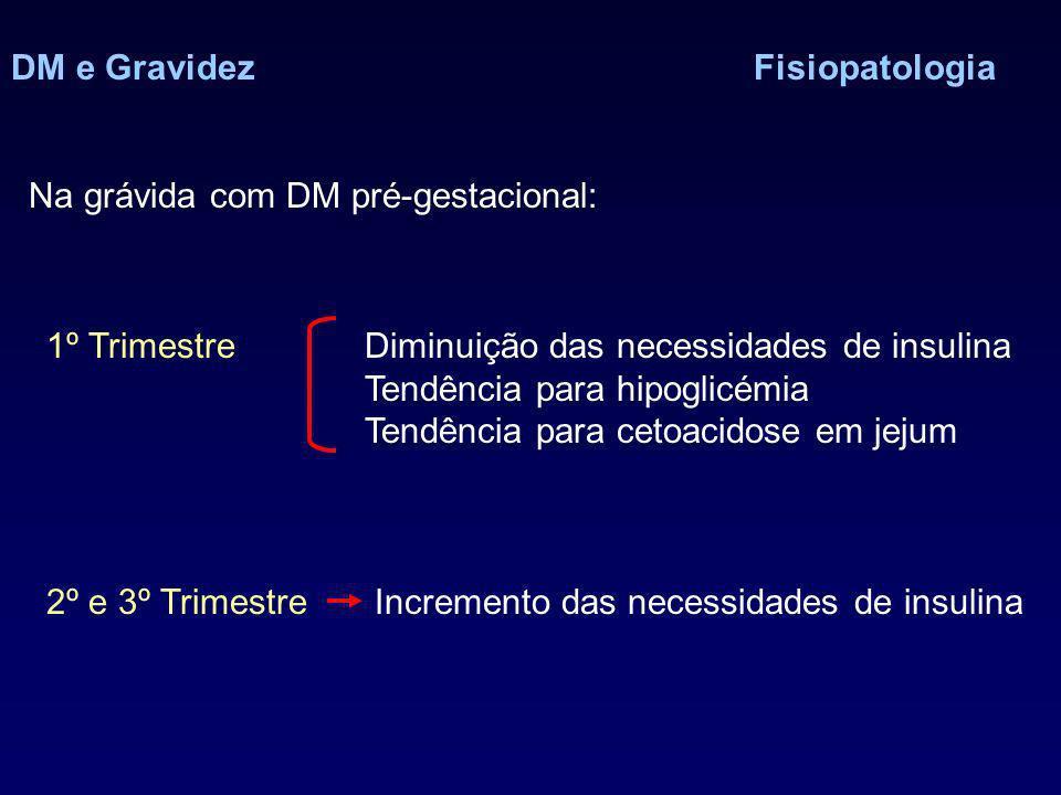 DM e Gravidez Fisiopatologia