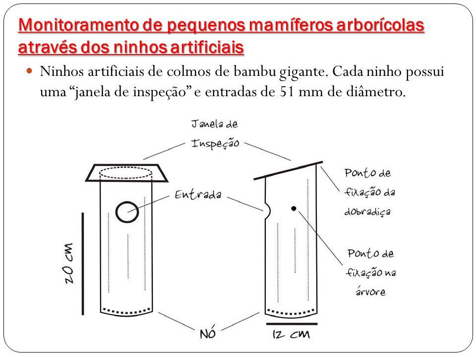 Monitoramento de pequenos mamíferos arborícolas através dos ninhos artificiais