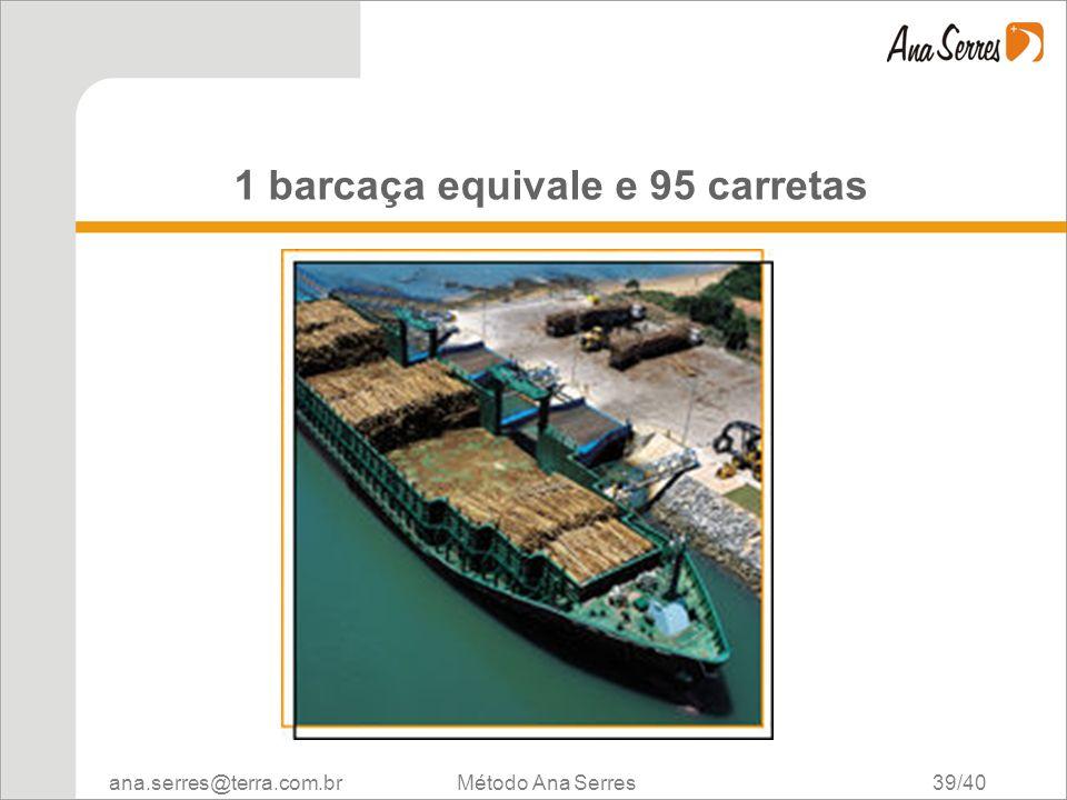 1 barcaça equivale e 95 carretas