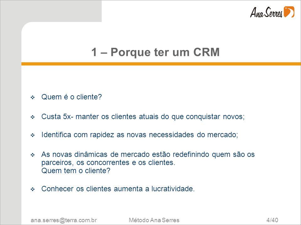 1 – Porque ter um CRM Quem é o cliente