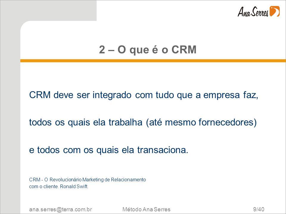 2 – O que é o CRM CRM deve ser integrado com tudo que a empresa faz,