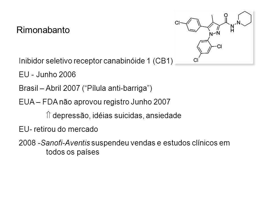 Rimonabanto Inibidor seletivo receptor canabinóide 1 (CB1)