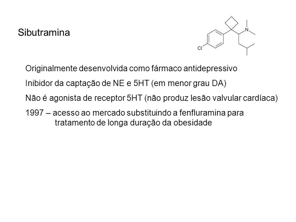 Sibutramina Originalmente desenvolvida como fármaco antidepressivo