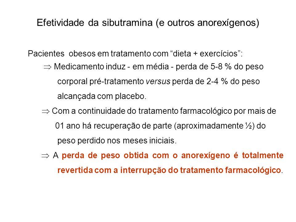 Efetividade da sibutramina (e outros anorexígenos)