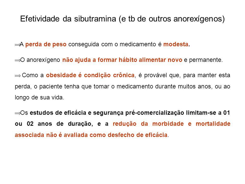 Efetividade da sibutramina (e tb de outros anorexígenos)