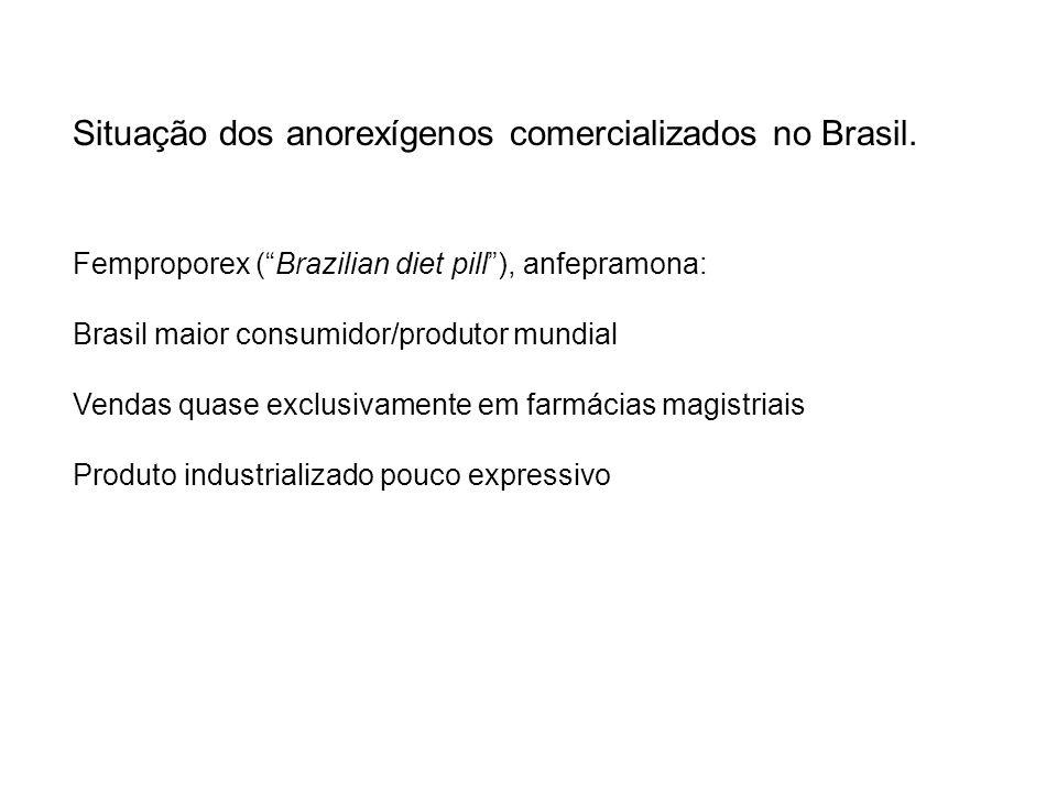 Situação dos anorexígenos comercializados no Brasil.