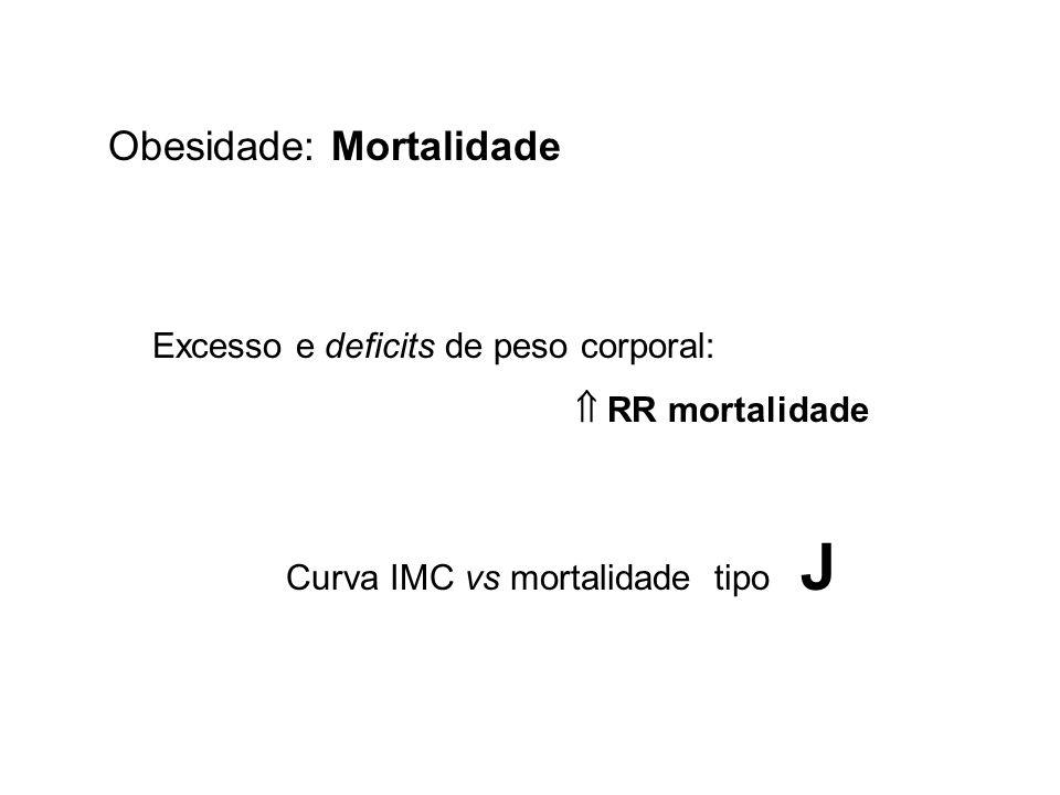 Curva IMC vs mortalidade tipo J