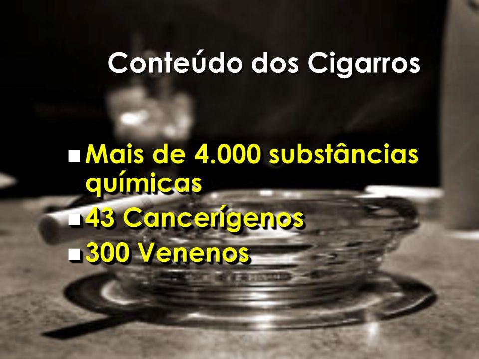 Conteúdo dos Cigarros Mais de 4.000 substâncias químicas