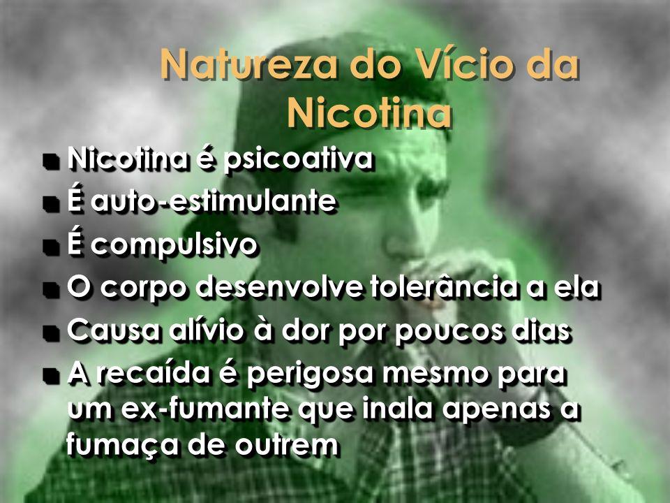Natureza do Vício da Nicotina