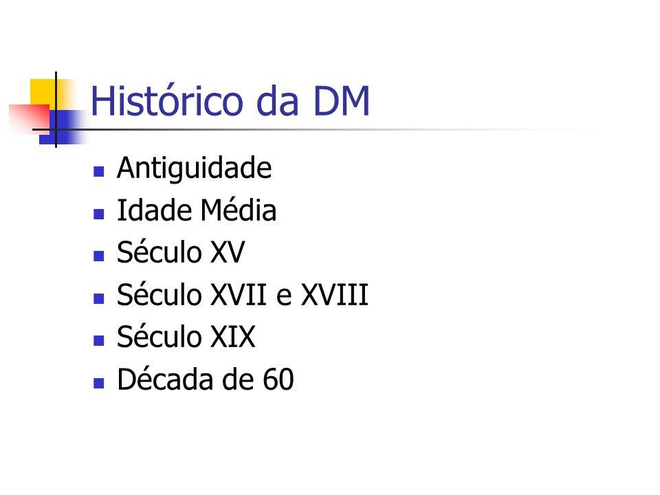 Histórico da DM Antiguidade Idade Média Século XV Século XVII e XVIII