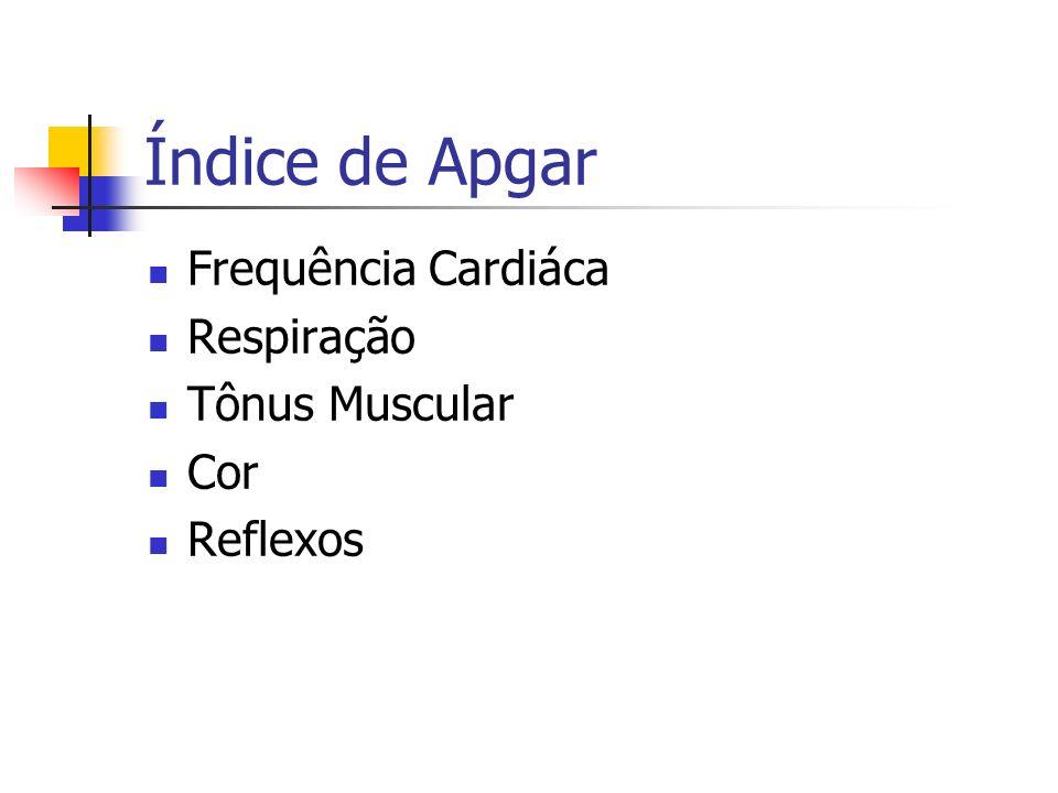 Índice de Apgar Frequência Cardiáca Respiração Tônus Muscular Cor