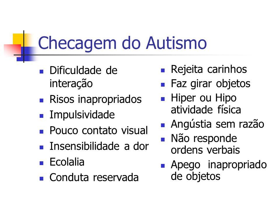 Checagem do Autismo Dificuldade de interação Risos inapropriados