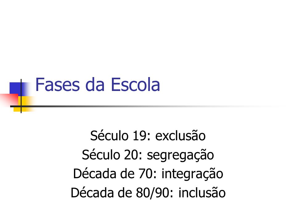 Fases da Escola Século 19: exclusão Século 20: segregação