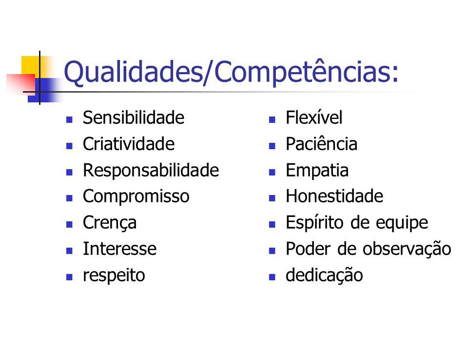 Qualidades/Competências: