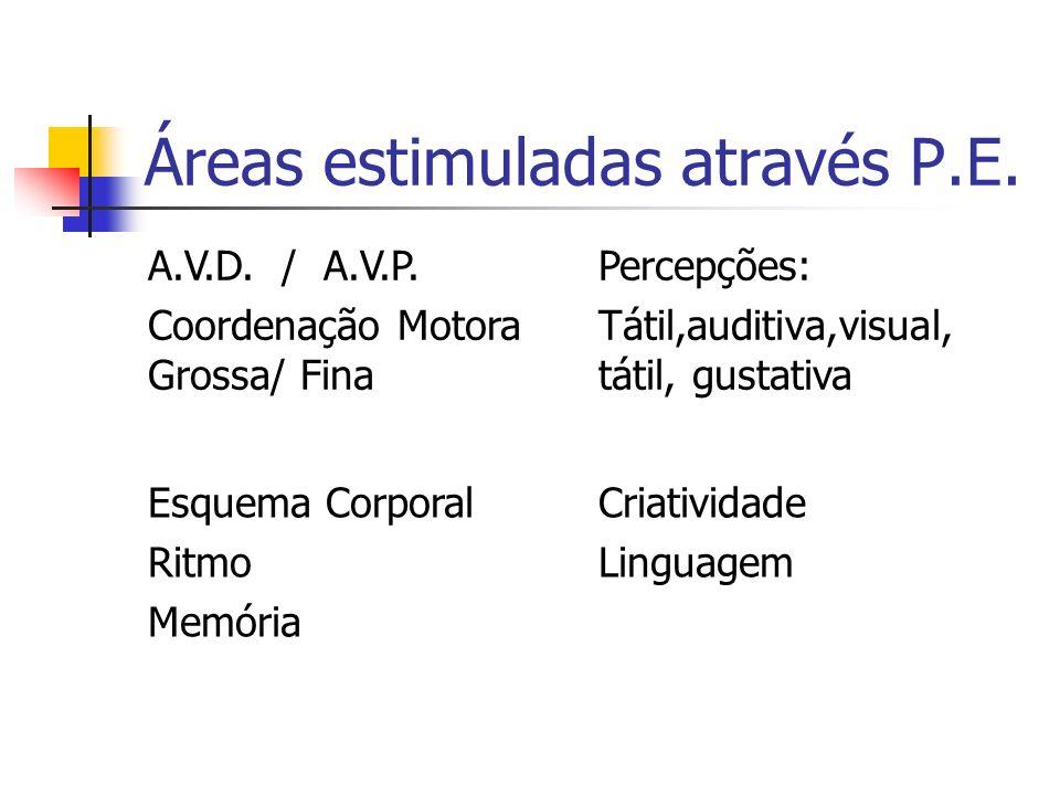 Áreas estimuladas através P.E.