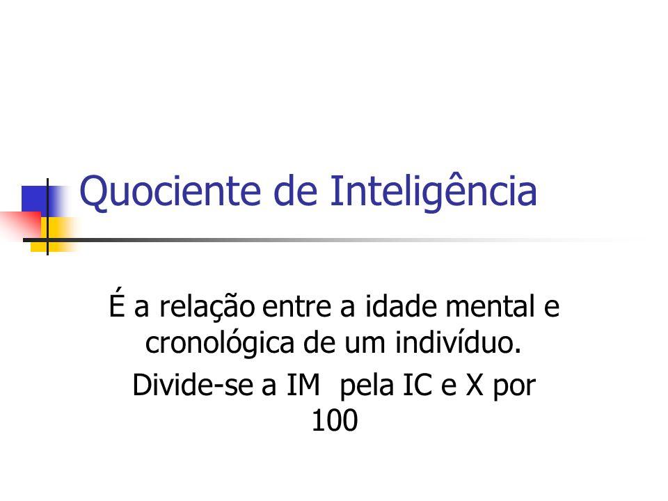 Quociente de Inteligência