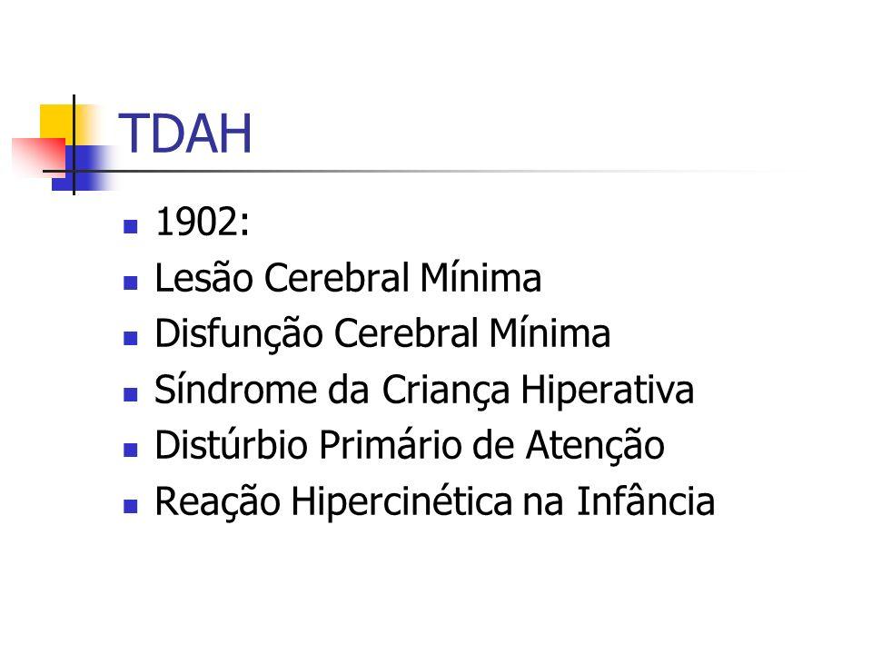 TDAH 1902: Lesão Cerebral Mínima Disfunção Cerebral Mínima