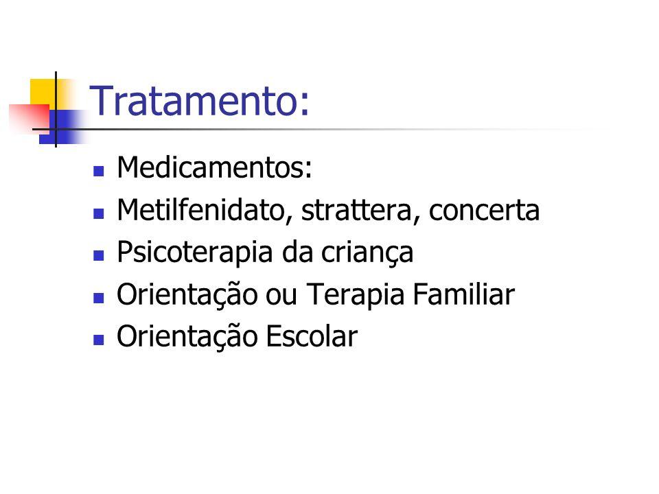Tratamento: Medicamentos: Metilfenidato, strattera, concerta