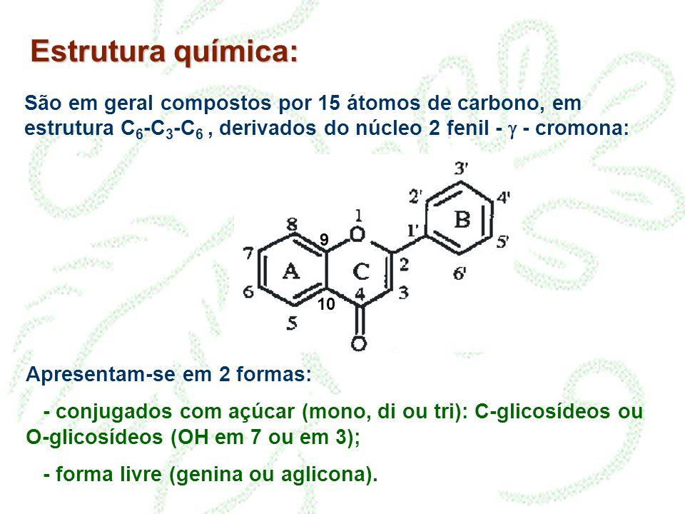 Estrutura química: São em geral compostos por 15 átomos de carbono, em estrutura C6-C3-C6 , derivados do núcleo 2 fenil - g - cromona: