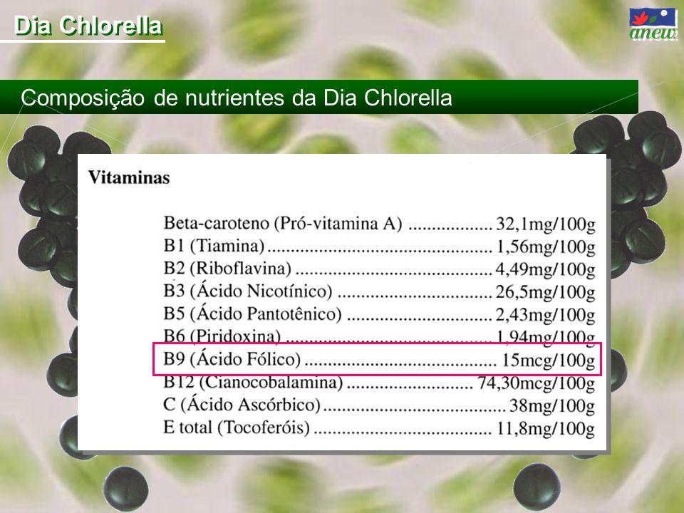 Dia Chlorella Composição de nutrientes da Dia Chlorella