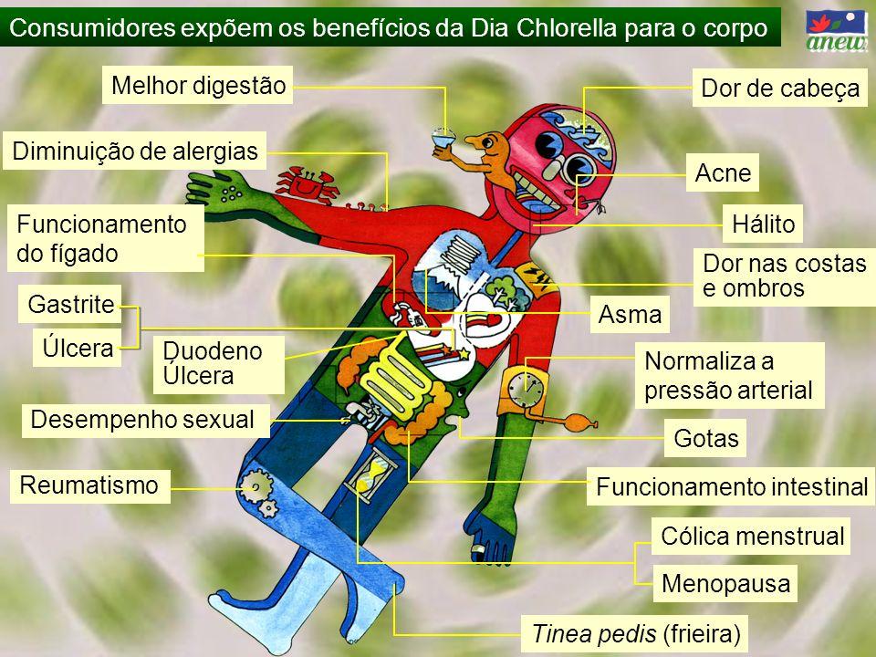 Consumidores expõem os benefícios da Dia Chlorella para o corpo