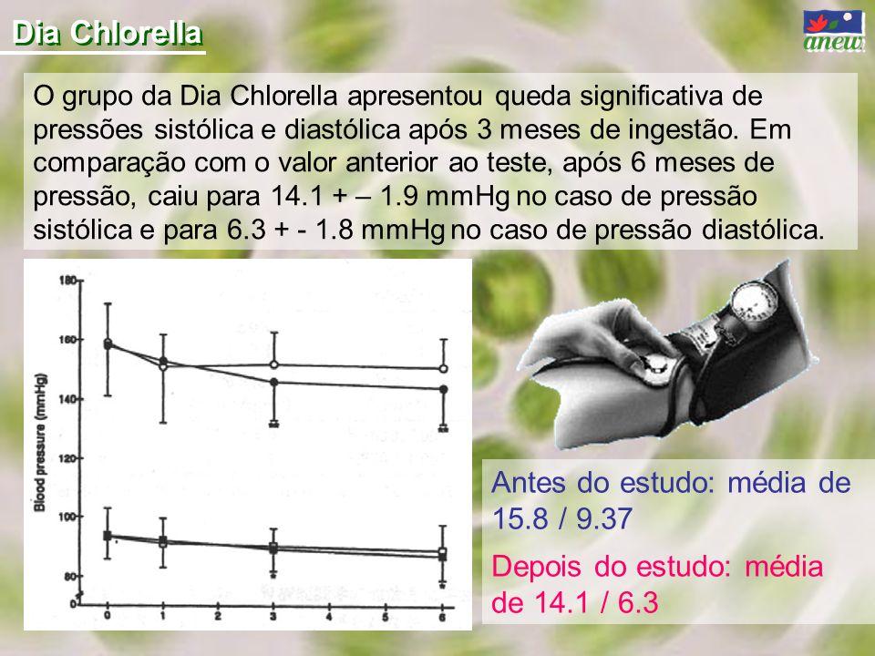 Dia Chlorella Antes do estudo: média de 15.8 / 9.37