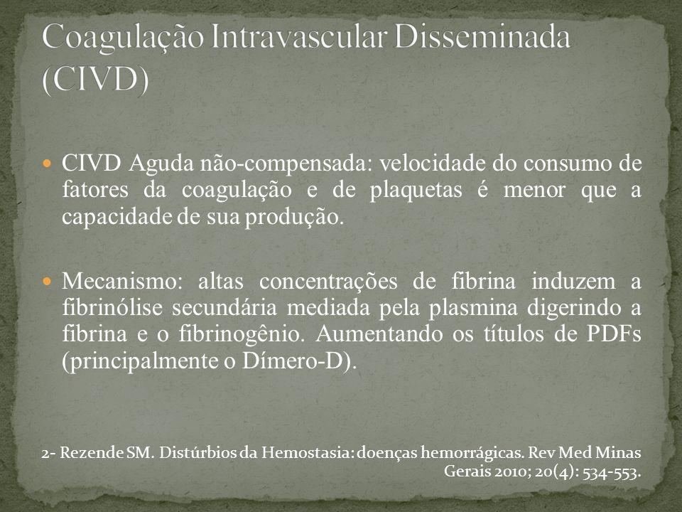 Coagulação Intravascular Disseminada (CIVD)