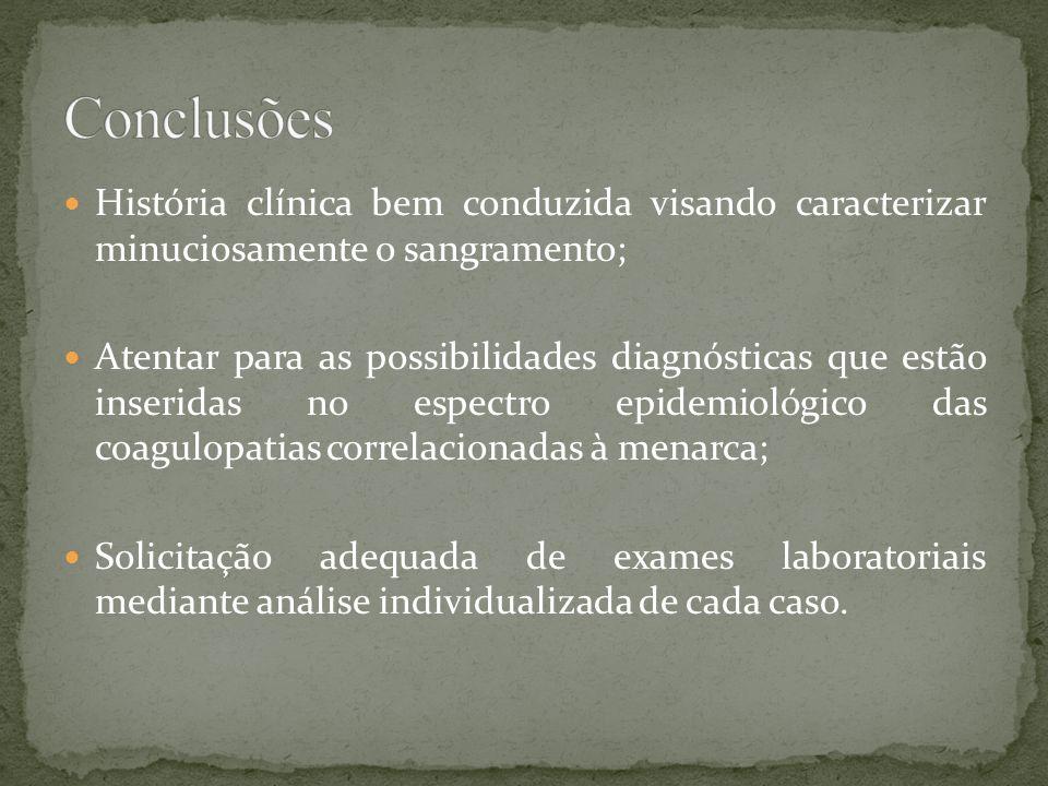 Conclusões História clínica bem conduzida visando caracterizar minuciosamente o sangramento;