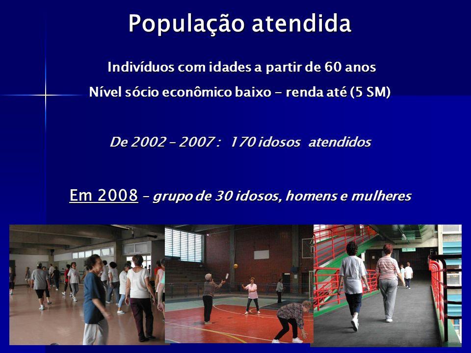 População atendida Em 2008 – grupo de 30 idosos, homens e mulheres