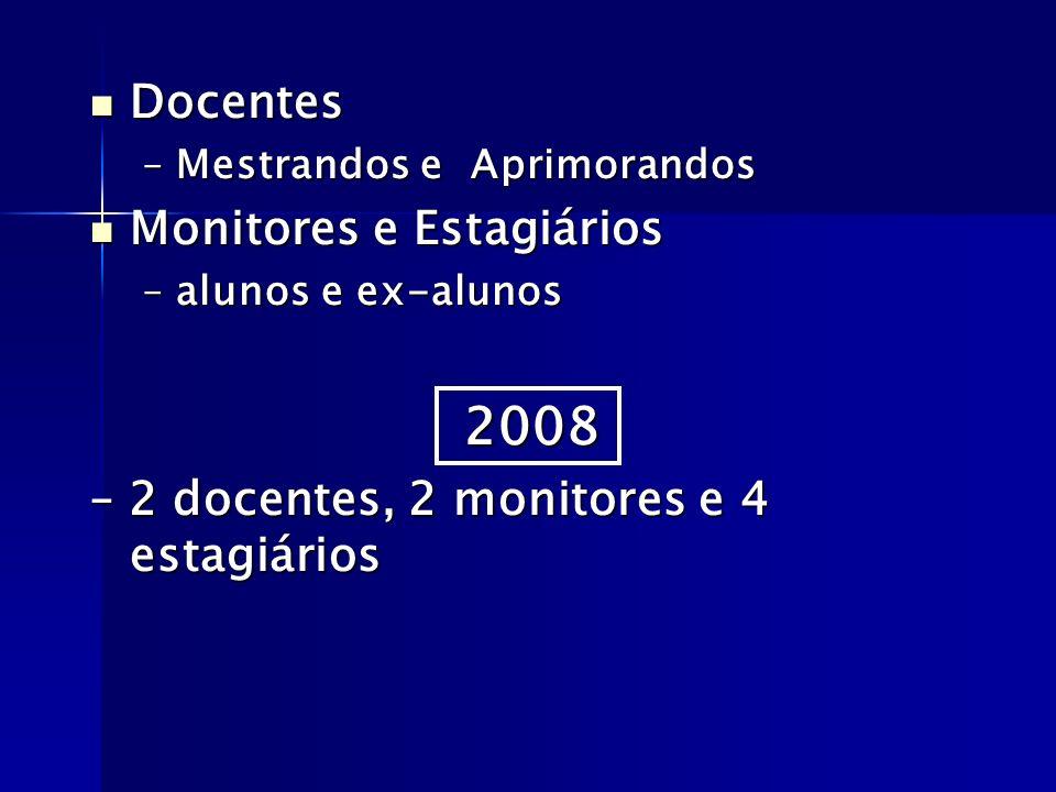 2008 Docentes Monitores e Estagiários