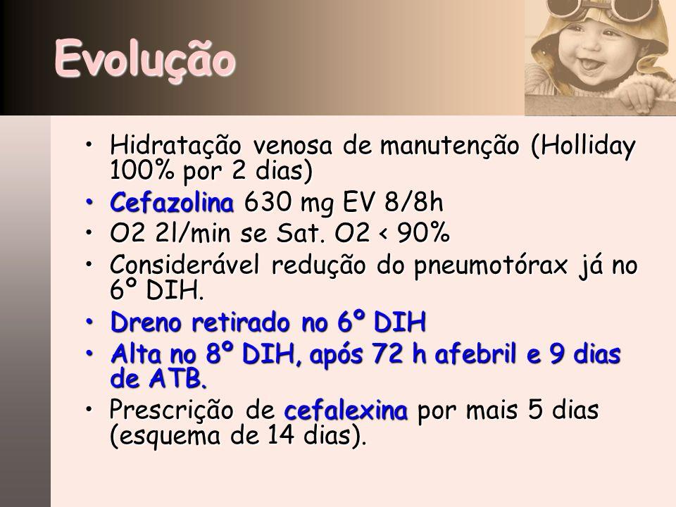 Evolução Hidratação venosa de manutenção (Holliday 100% por 2 dias)