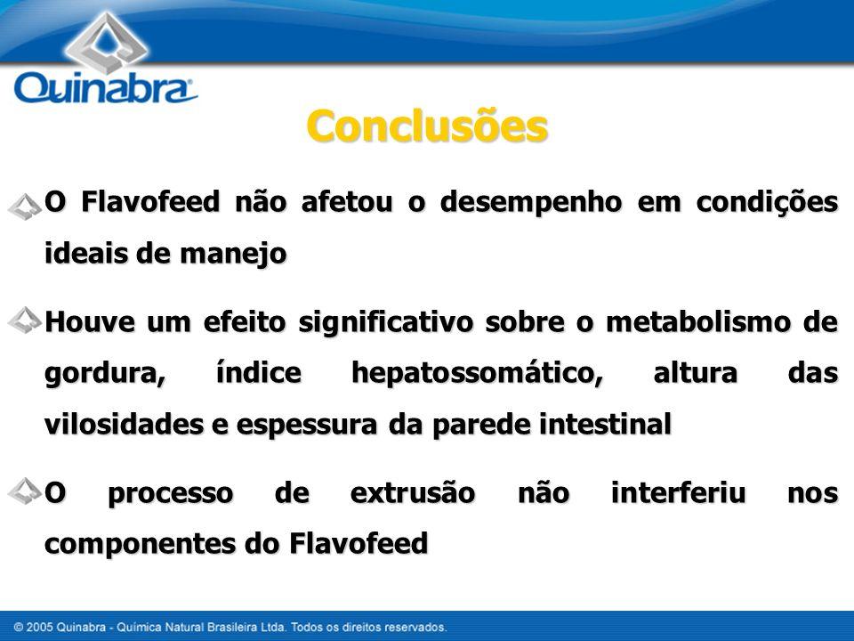 Conclusões O Flavofeed não afetou o desempenho em condições ideais de manejo.