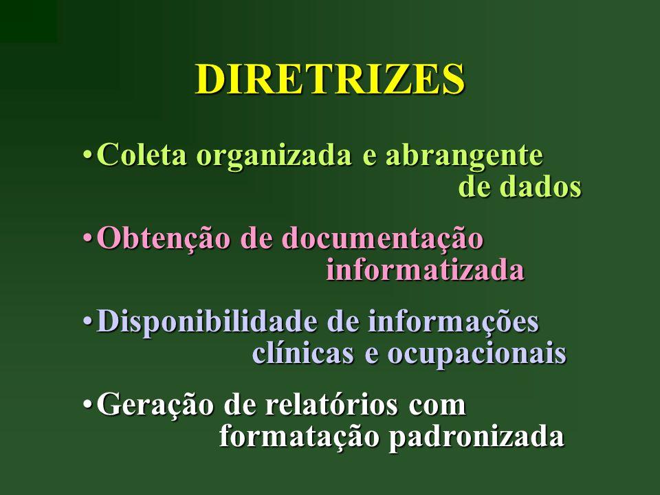 DIRETRIZES Coleta organizada e abrangente de dados