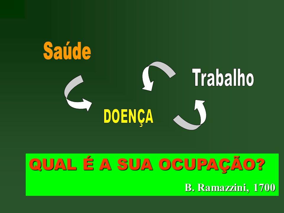Saúde Trabalho DOENÇA QUAL É A SUA OCUPAÇÃO B. Ramazzini, 1700