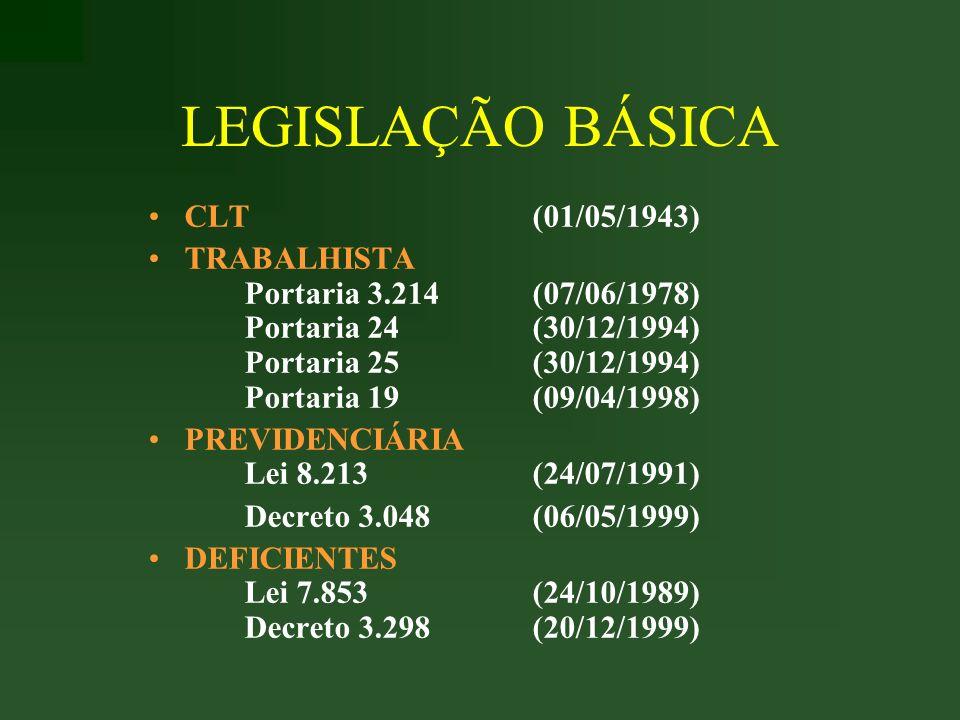 LEGISLAÇÃO BÁSICA CLT (01/05/1943)