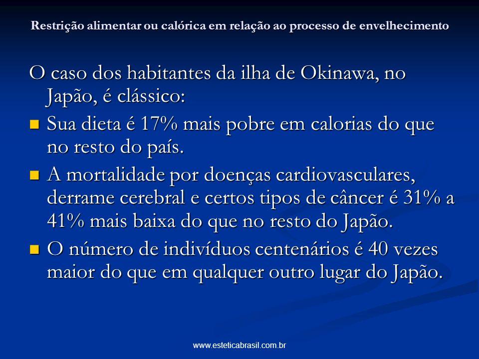 O caso dos habitantes da ilha de Okinawa, no Japão, é clássico: