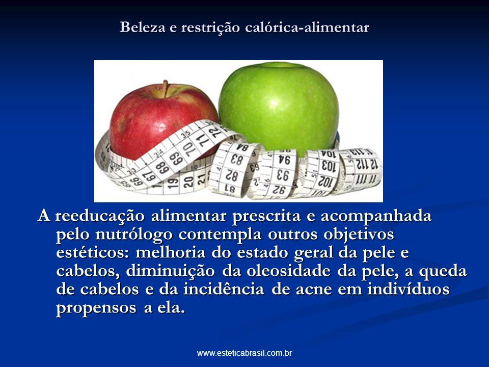 Beleza e restrição calórica-alimentar