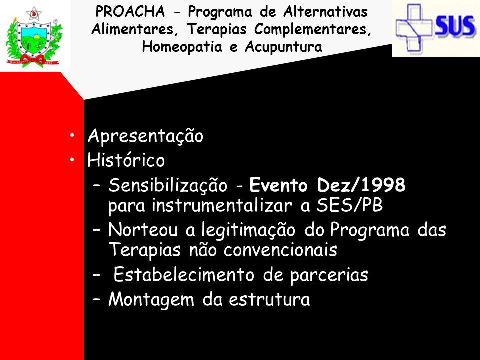 Sensibilização - Evento Dez/1998 para instrumentalizar a SES/PB