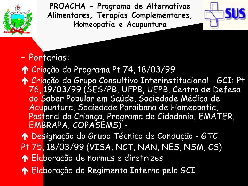 Criação do Programa Pt 74, 18/03/99