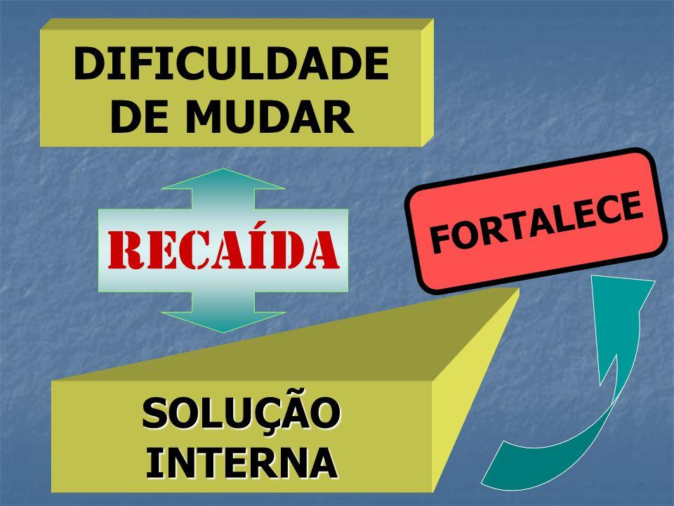 DIFICULDADE DE MUDAR RECAÍDA FORTALECE SOLUÇÃO INTERNA
