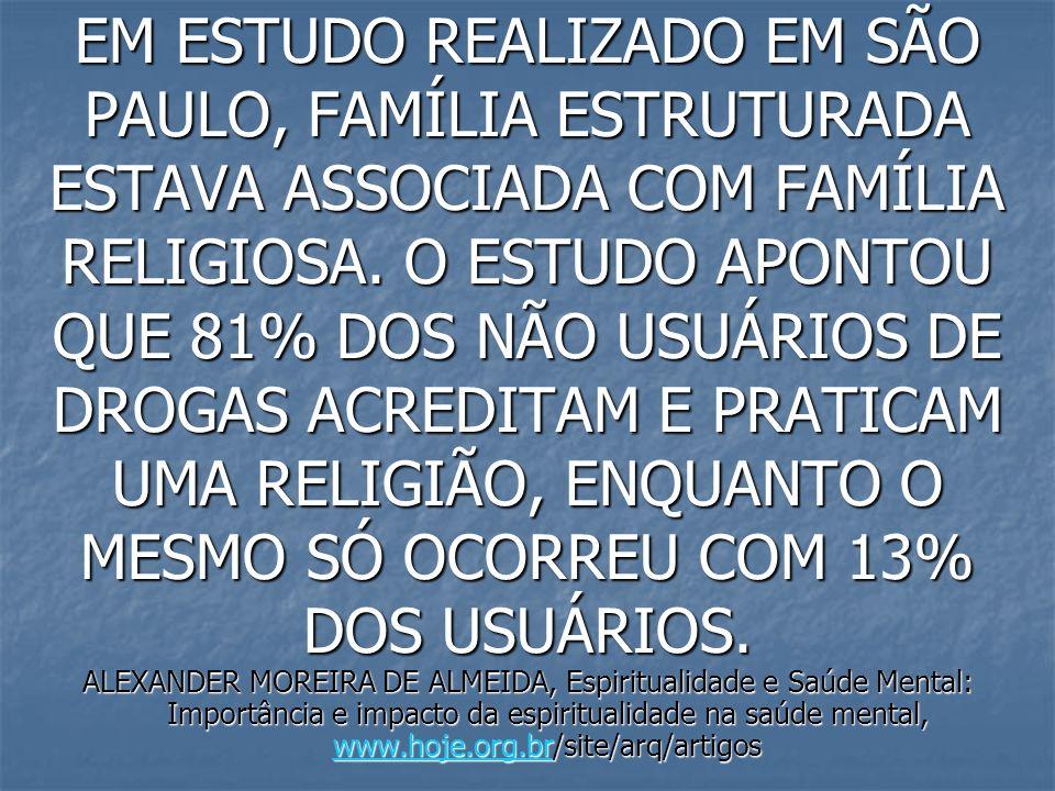 EM ESTUDO REALIZADO EM SÃO PAULO, FAMÍLIA ESTRUTURADA ESTAVA ASSOCIADA COM FAMÍLIA RELIGIOSA. O ESTUDO APONTOU QUE 81% DOS NÃO USUÁRIOS DE DROGAS ACREDITAM E PRATICAM UMA RELIGIÃO, ENQUANTO O MESMO SÓ OCORREU COM 13% DOS USUÁRIOS.