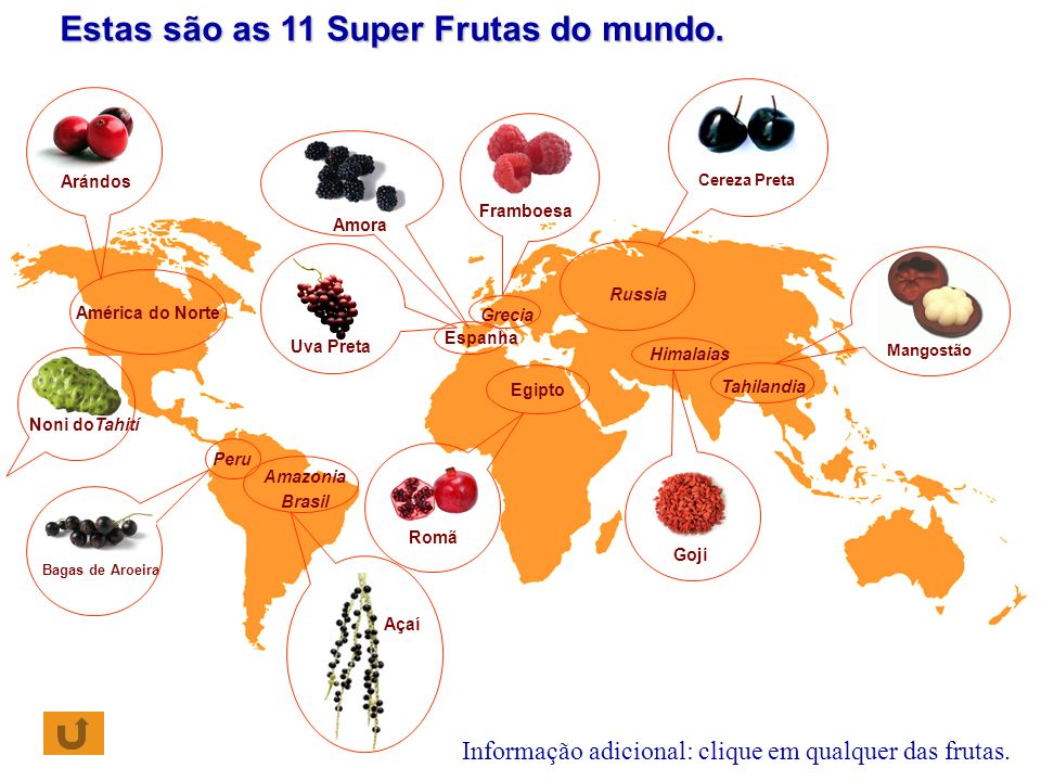 Estas são as 11 Super Frutas do mundo.
