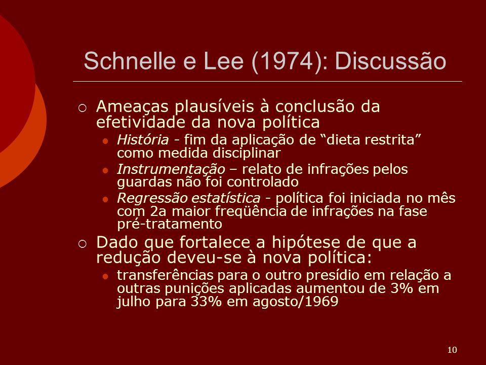 Schnelle e Lee (1974): Discussão