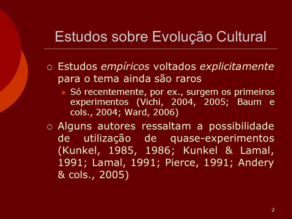 Estudos sobre Evolução Cultural