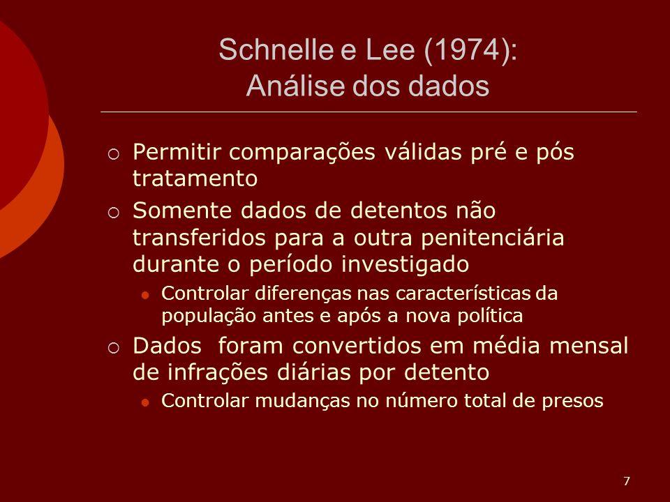 Schnelle e Lee (1974): Análise dos dados