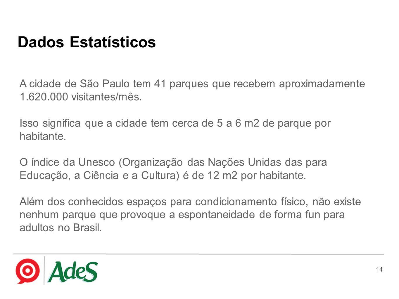 Dados Estatísticos A cidade de São Paulo tem 41 parques que recebem aproximadamente 1.620.000 visitantes/mês.