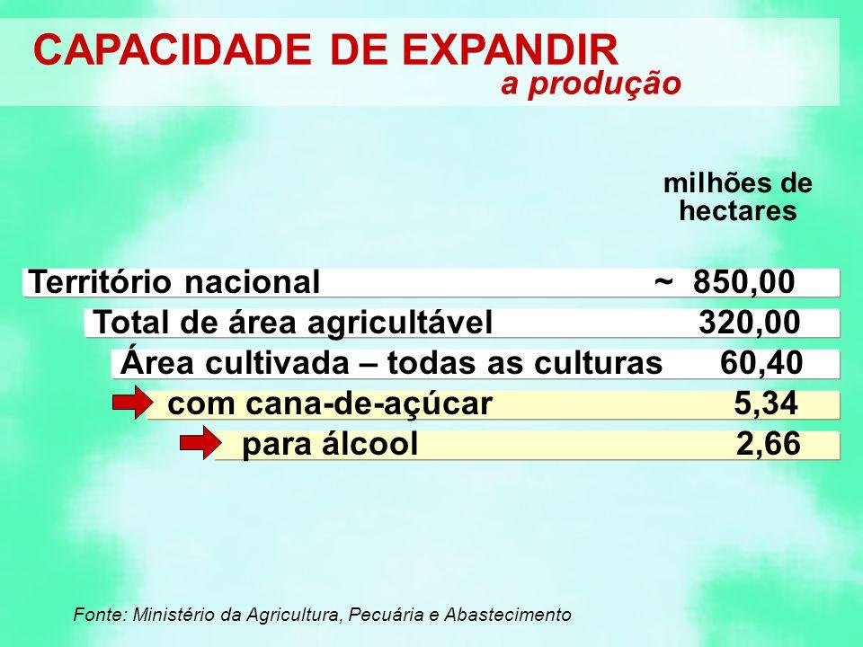 CAPACIDADE DE EXPANDIR