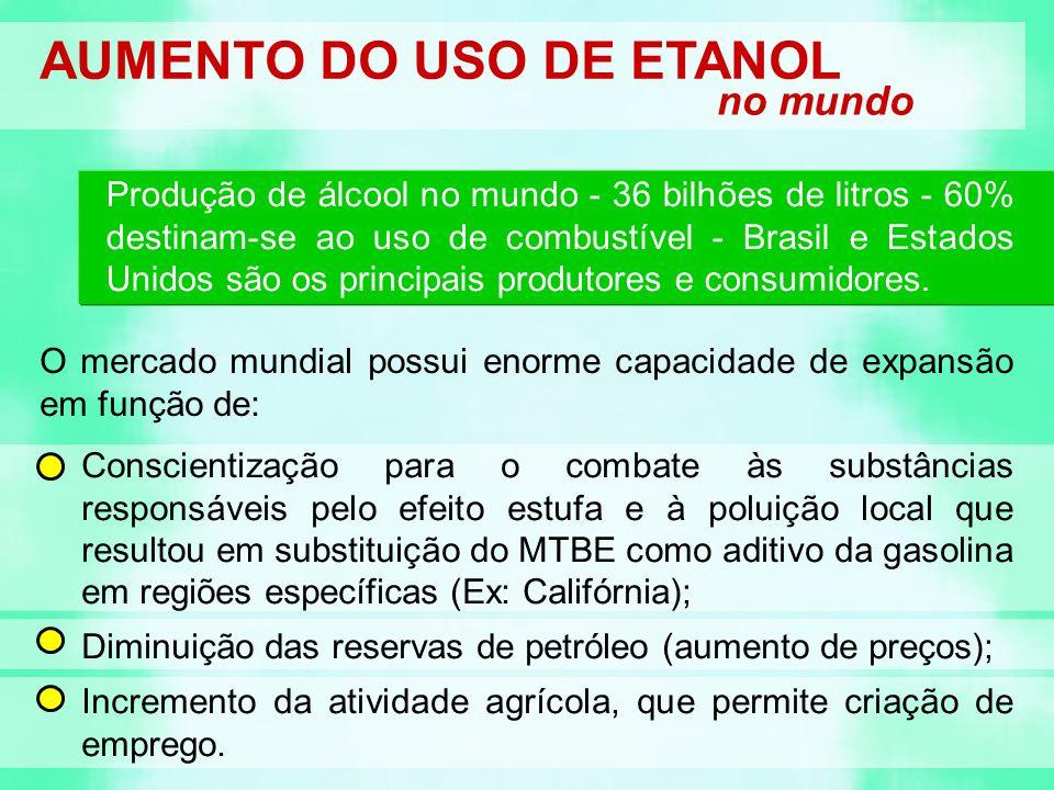 AUMENTO DO USO DE ETANOL